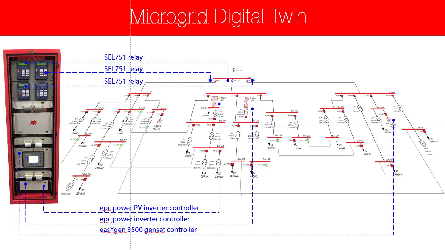 2017_02 Microgrid Workshop v2.png